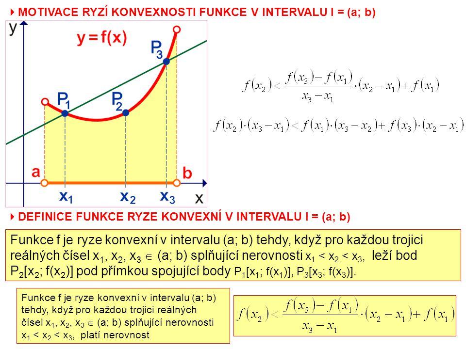 P2[x2; f(x2)] pod přímkou spojující body P1[x1; f(x1)], P3[x3; f(x3)].